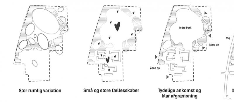 Roholm_diagrammer