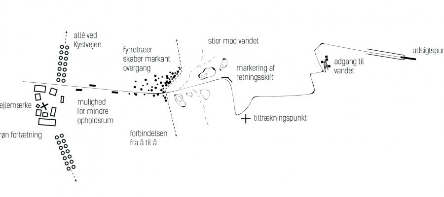 Øster_Hurup_Diagram_2.1-01